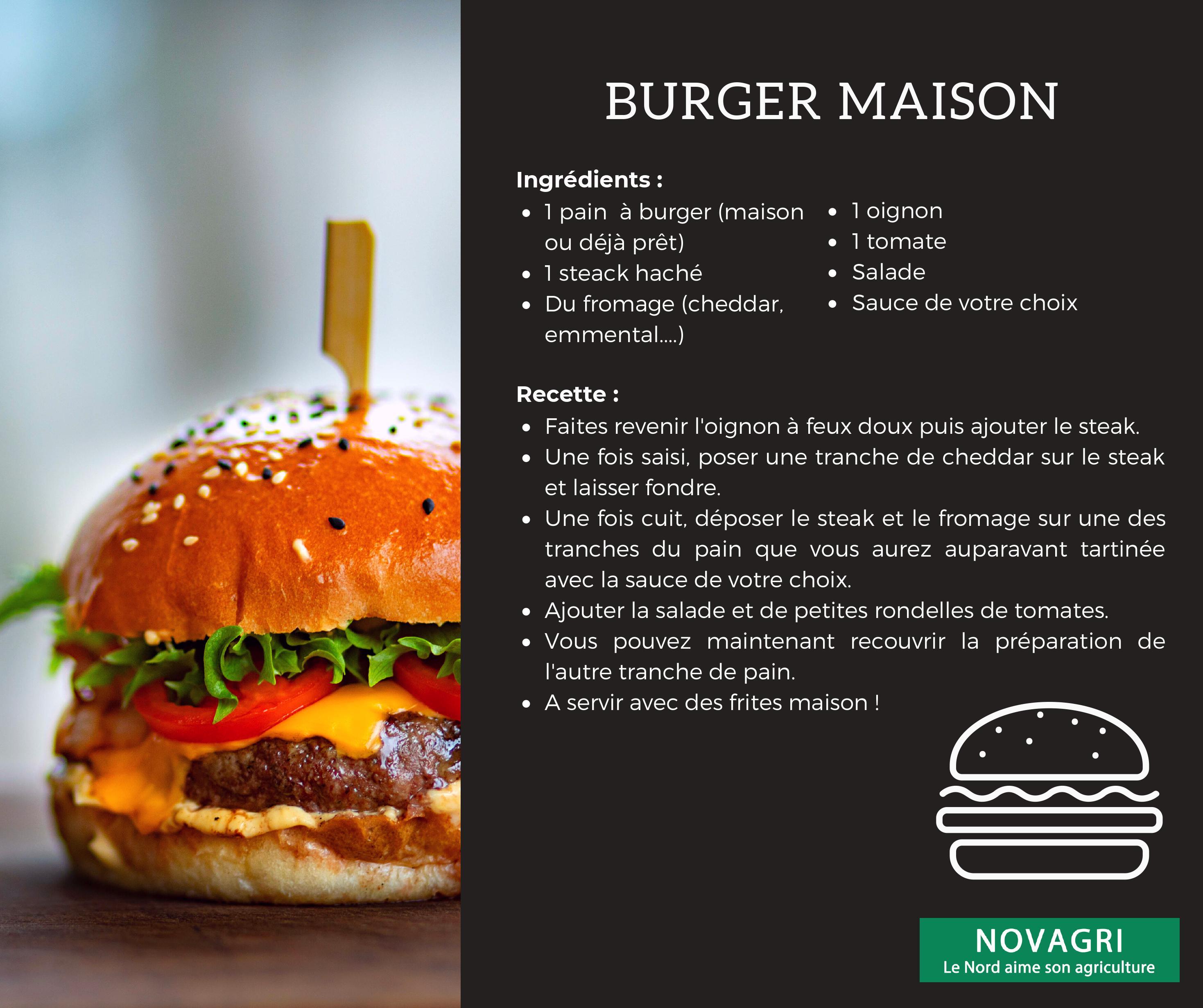 Recette Burger