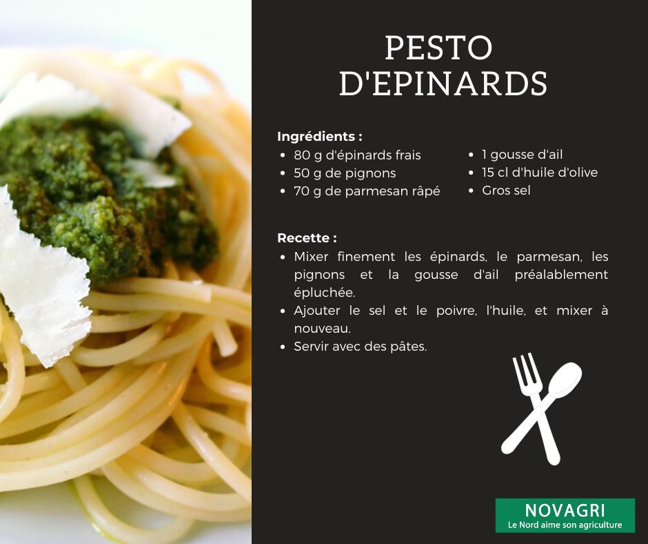 Recette Pesto d'épinards